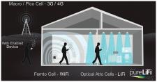 WiFi-versus-LiFi-diagram,-pureLiFi-(1)_225_118